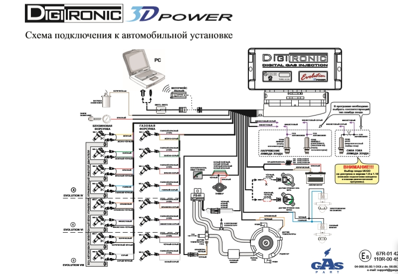 3dpower